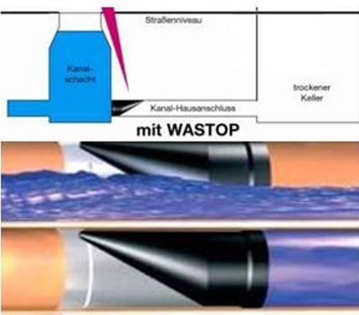 Ponudba protipovratnih ventilov za kanalizacijo in ostale protipoplavne zaščite